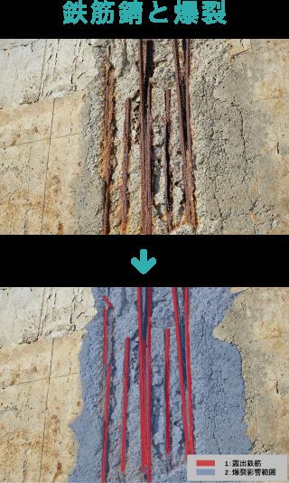 鉄筋錆と爆裂
