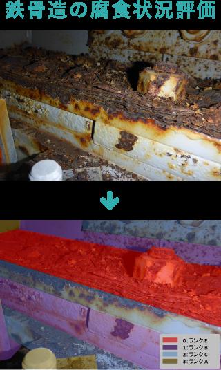鉄骨造の腐食状況評価